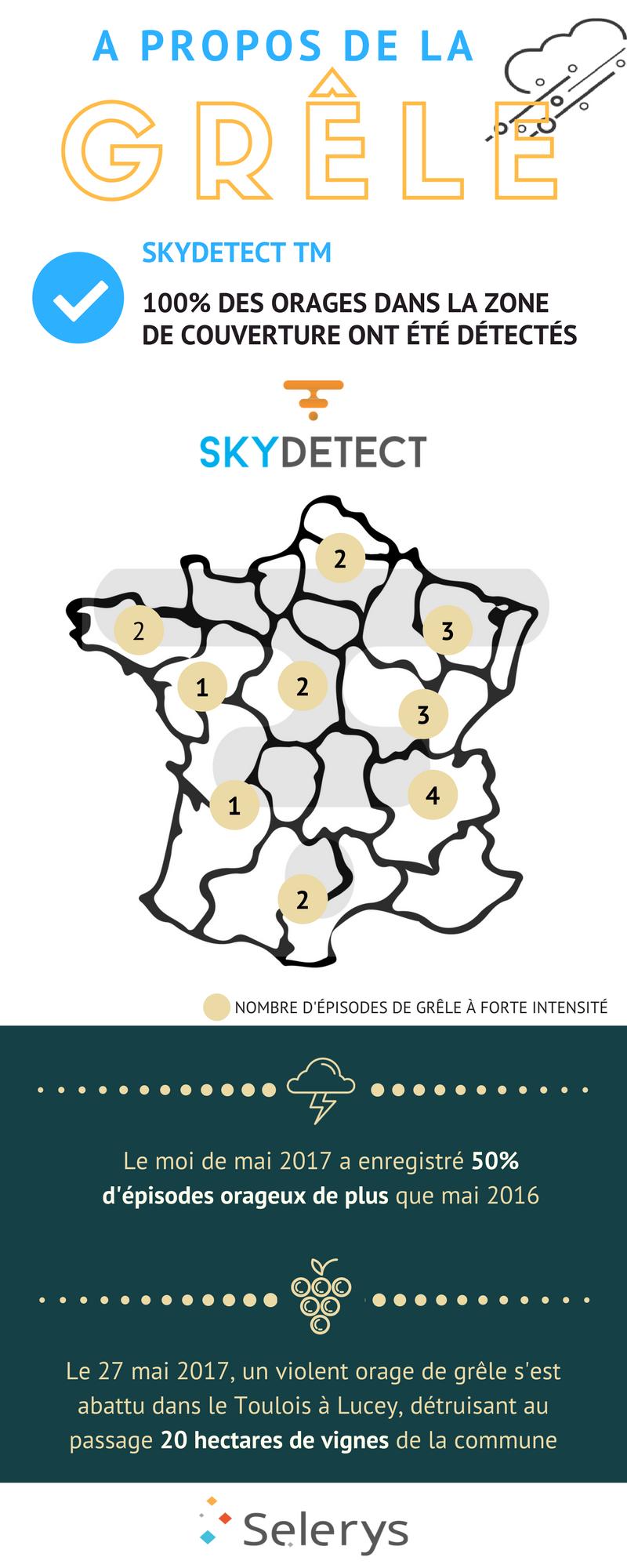 infographie, INFOGRAPHIE grêle en France sur le mois de mai 2017 !