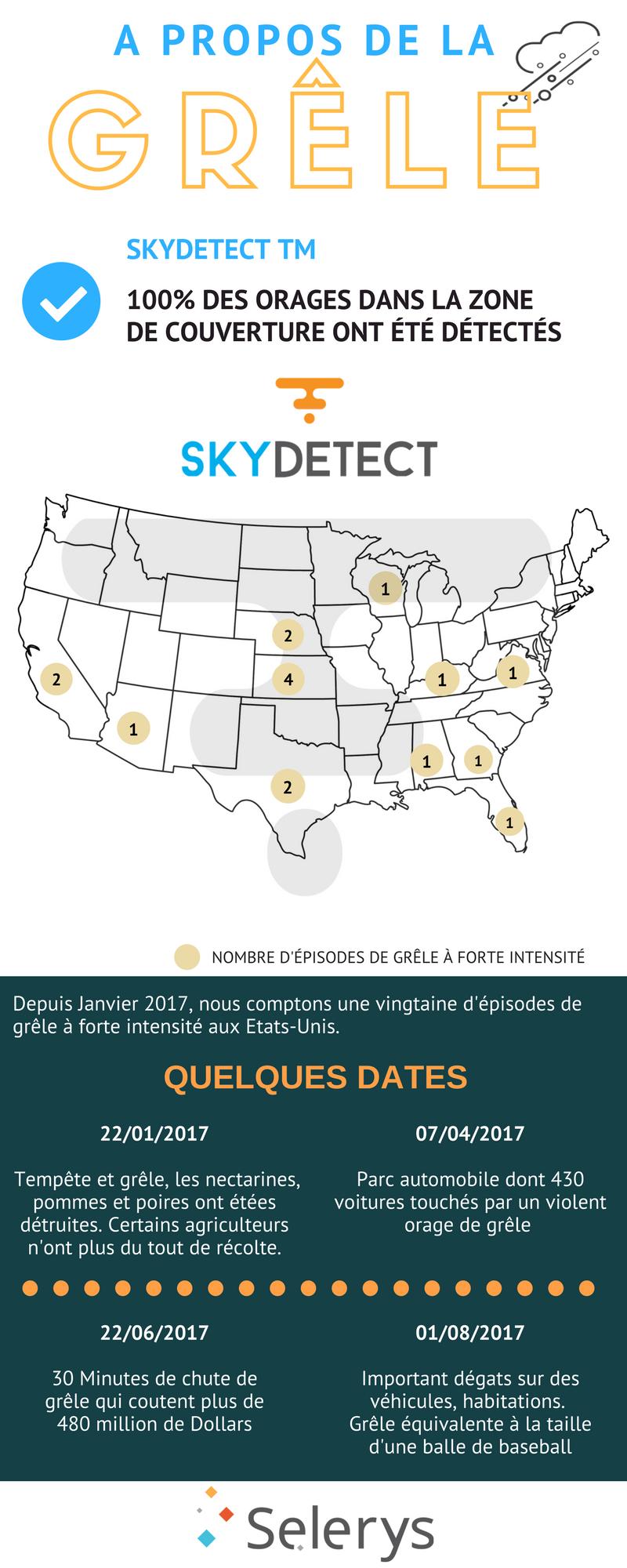 Infographie-grêle-états-Unis-2017