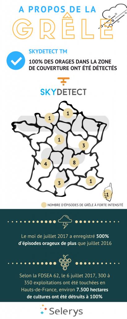 infographie-Selerys-episode-de-grele-juillet-2017-en-france