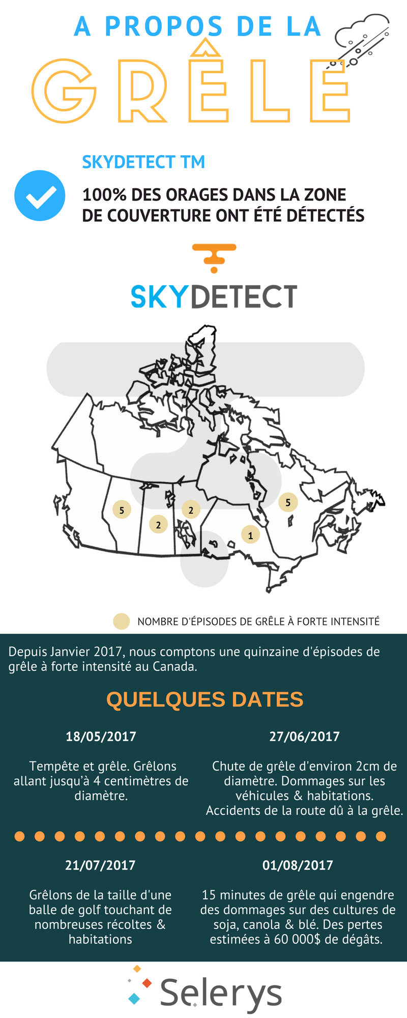 infographie-canada-2017