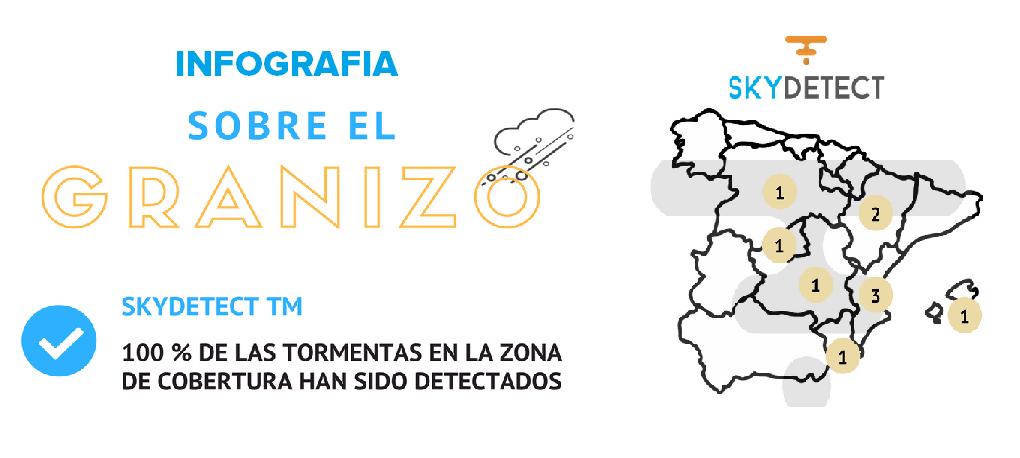 image-infografia-granizo-2017-espana