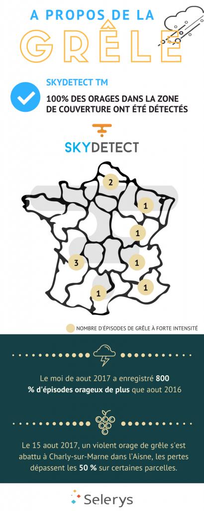 Infographie, INFOGRAPHIE GRÊLE EN FRANCE SUR LE MOIS D'AOÛT 2017 !