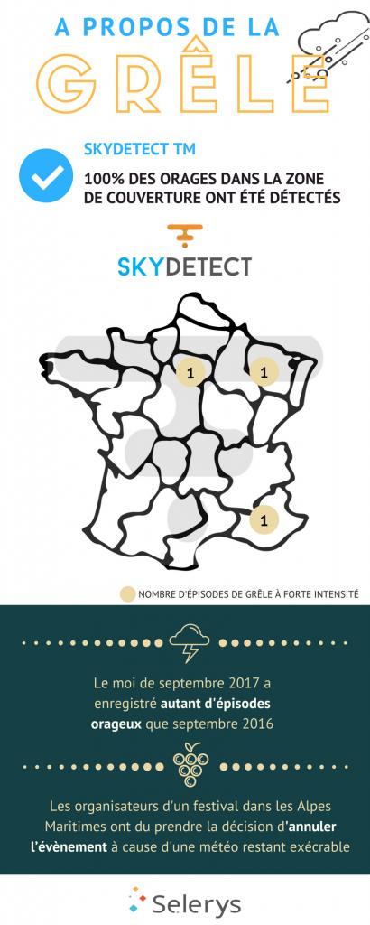 infographie-Selerys-episode-de-grele-septembre-2017-en-france