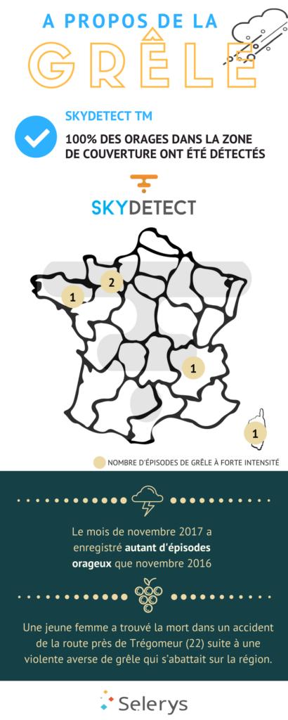 Infographie, INFOGRAPHIE GRÊLE EN FRANCE SUR LE MOIS DE NOVEMBRE 2017 !