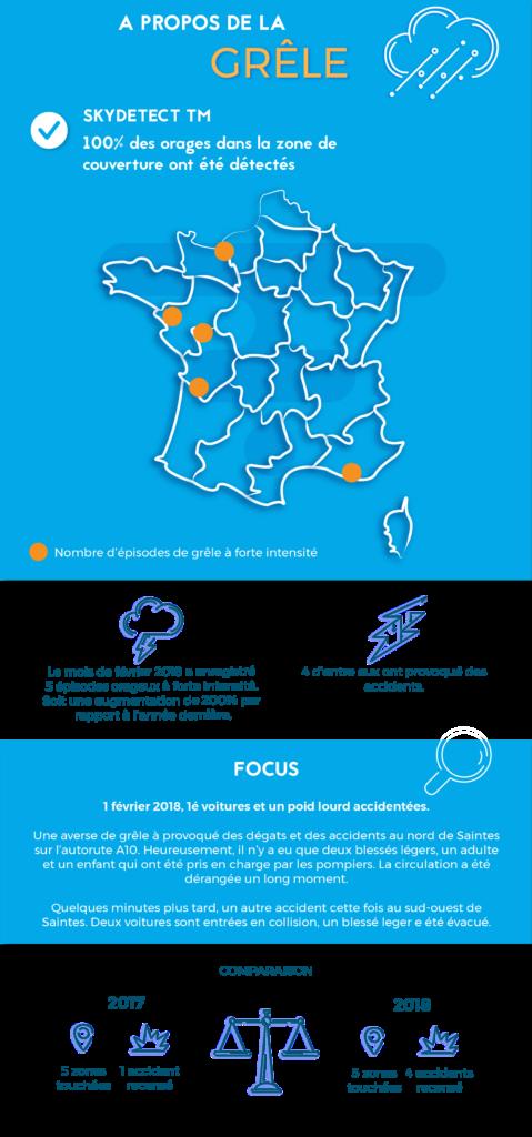 Infographie-grêle-france-février-2018