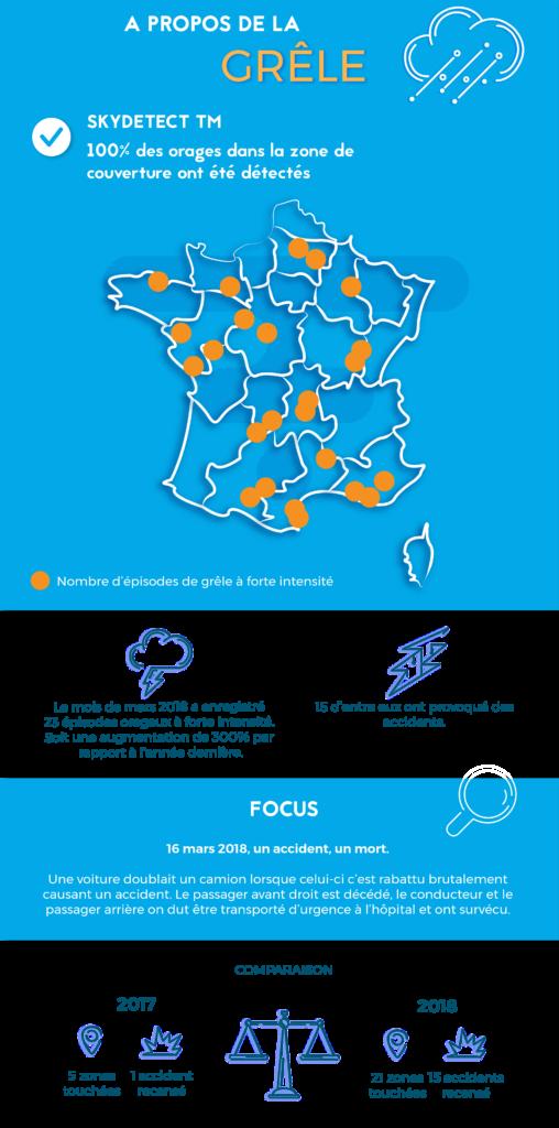 Infographie grêle mars 2018, Infographie grêle mars 2018 : découvrez où la grêle est tombée en France.