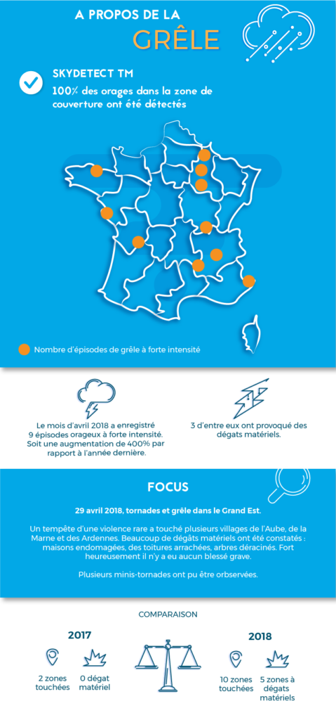 Infographie-grêle-france-avril-2018
